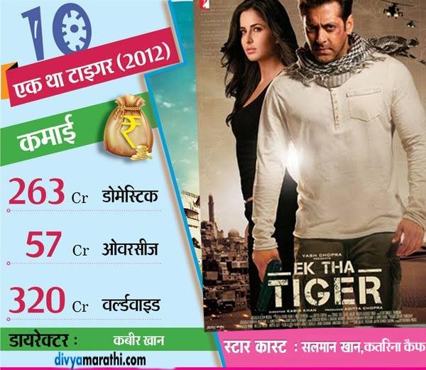 'PK'ने  जमवला 735Cr कोटींचा गल्ला, हे आहेत सर्वाधिक कमाई करणारे टॉप 10 बॉलिवूड सिनेमे| - Divya Marathi