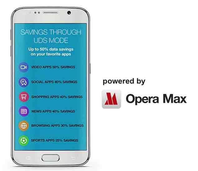 अल्ट्रा डाटा सेव्हिंग मोडसह Samsungचा 4G स्मार्टफोन भारतात लॉन्च|बिझनेस,Business - Divya Marathi