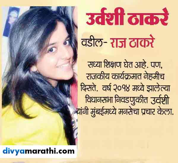 ही आहे ठाकरे कुटुंबाची तिसरी पिढी, जाणून घ्या कोण काय करतो ?|मुंबई,Mumbai - Divya Marathi