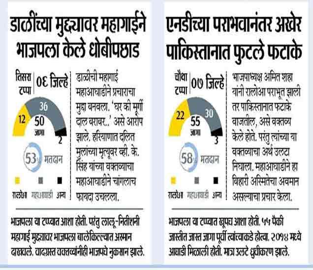 आरक्षणाच्या मुद्यावर जेटली म्हणाले- एका वक्तव्याने पराभव होत नाही देश,National - Divya Marathi