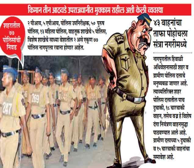 कर्तव्य'दक्ष' पोलिसांचा नागपूर हिवाळी अधिवेशनात 'बंदोबस्त'|नागपूर,Nagpur - Divya Marathi