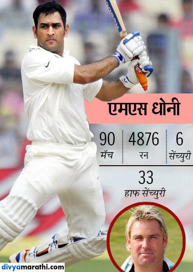 ही आहे वार्नची \'फेव्हरेट\' इंडियन क्रिकेट टीम, जाणून घ्या कोण आहेत टॉप 12 मध्ये|स्पोर्ट्स,Sports - Divya Marathi