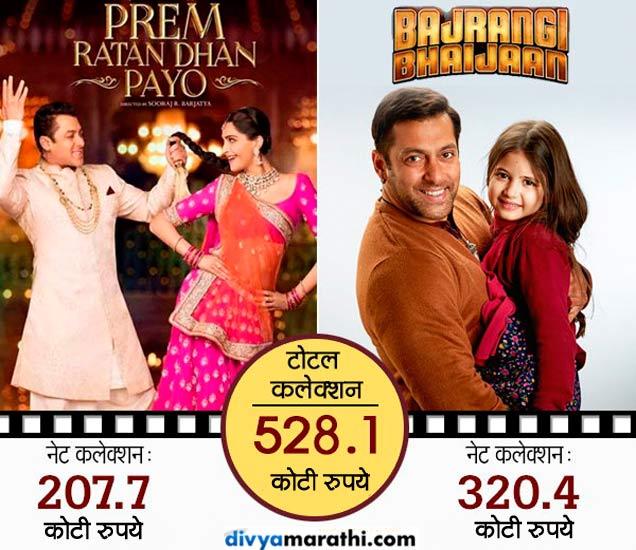 2015मध्ये सलमानने कमावले 500 कोटी, कमाईत अव्वल आहेत त्याचे हे 9 सिनेमे देश,National - Divya Marathi