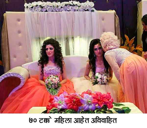 उद्ध्वस्त देशाची कहाणी, मुली दुसरी-तिसरी पत्नी होण्यासाठीही आहेत तयार विदेश,International - Divya Marathi