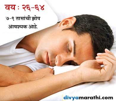 जाणून घ्या तुम्हाला किती तासांची झोप आवश्यक, कमी झोपल्याचे 7 दुष्परिणाम...|जीवन मंत्र,Jeevan Mantra - Divya Marathi