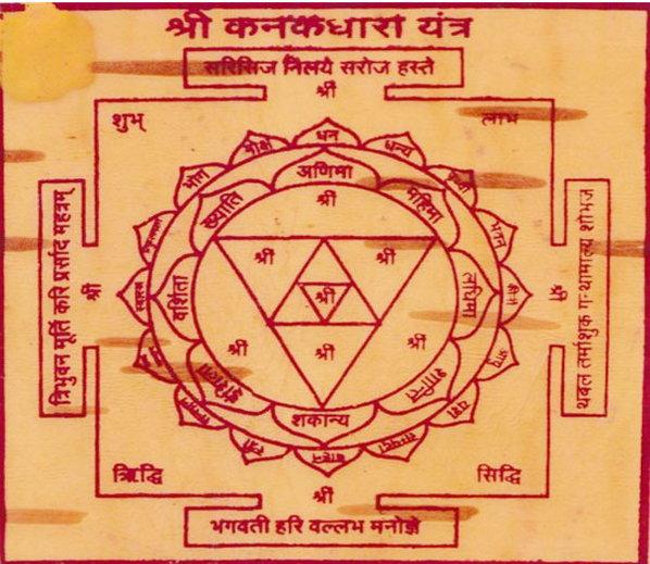 हे आहेत धनत्रयोदशी आणि दिवाळीचे उपाय, 1 केल्यासही बदलेल नशीब| - Divya Marathi