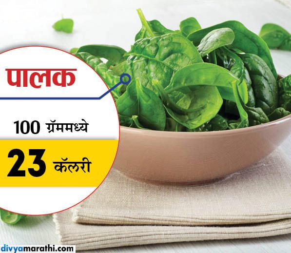 भरपूर खा 50 कॅलरीपेक्षा कमी असलेले हे 10 फूड, वाढणार नाही वजन|धर्म,Dharm - Divya Marathi