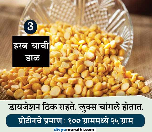 प्रोटीनने भरपूर आहेत हे 10 फूड, प्रत्येक पुरुषासाठी आहेत आवश्यक... जीवन मंत्र,Jeevan Mantra - Divya Marathi