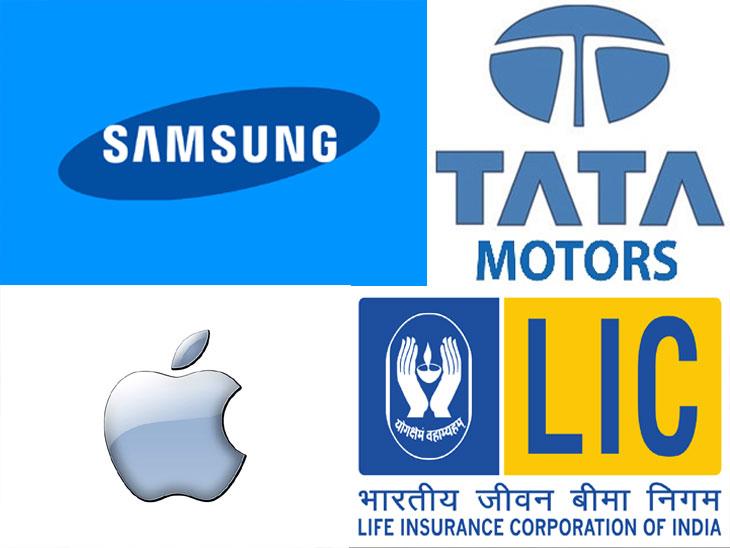 आपल्या ग्राहकांकडे लक्ष देण्याबाबत सॅमसंग ठरले भारतात अव्वल ब्रँड; टीआरए संस्थेचा अहवाल|बिझनेस,Business - Divya Marathi