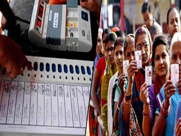 146 ग्रामपंचायतींसाठी  23 जून रोजी मतदान,  सरपंचपदांच्या 62 रिक्त जागांसाठीही मतदान|मुंबई,Mumbai - Divya Marathi