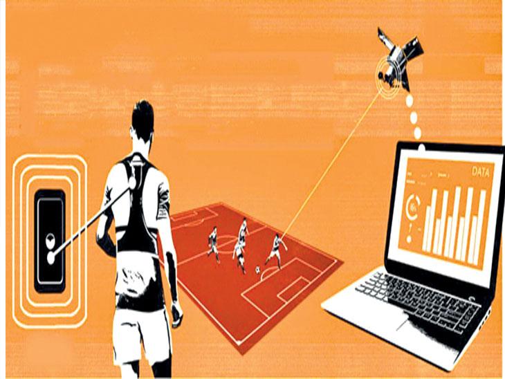 भारतीय क्रिकेटपटू वर्कलाेडची माहिती मिळवण्यासाठी पहिल्यांदा हाय-टेक डिव्हाइस वापरणार; युनायटेड, बार्सिलाेनाचे फुटबाॅलपटू वापरतात|स्पोर्ट्स,Sports - Divya Marathi
