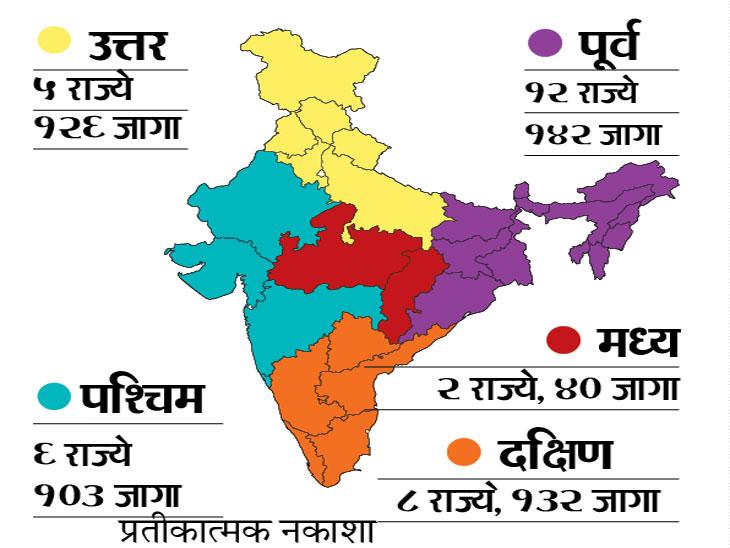 दक्षिणेच्या ५ राज्यांत प्रादेशिक पक्षांचे वर्चस्व घटले; तरीही १३२ पैकी सर्वाधिक ७२ जागा यांनाच मिळाल्या, भाजपने पूर्वेत वाढवल्या ४४ जागा|देश,National - Divya Marathi