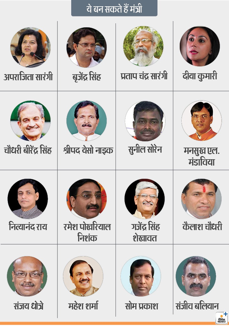 मोदी सरकार 2.0: नितीन गडकरींना मिळणार मोठी जबाबदारी! मंत्री होणाऱ्या खासदारांना शहांनी केला फोन|मुंबई,Mumbai - Divya Marathi