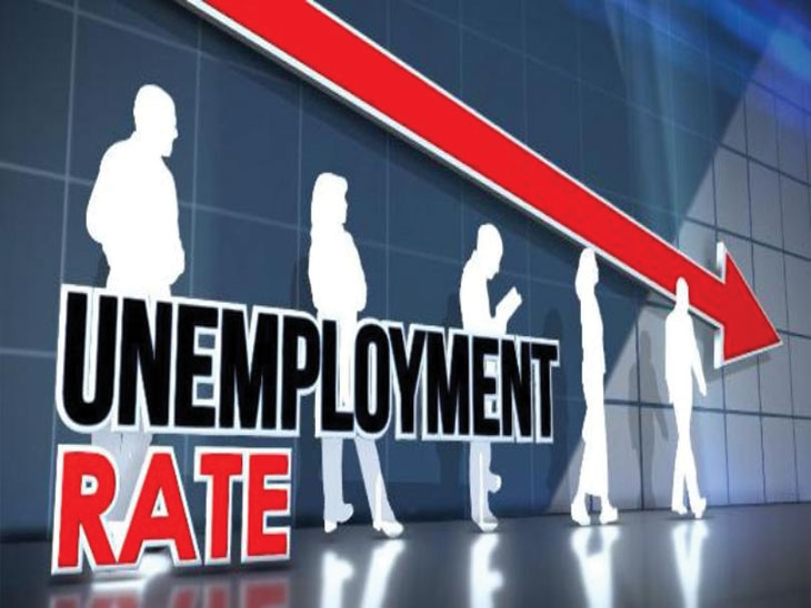 बेरोजगारीचा दर ४५ वर्षांतील सर्वाधिक  ६.२१%; शहरी भागात ७.८ टक्के युवक बेरोजगार, ग्रामीण भागात ५.३ टक्के देश,National - Divya Marathi