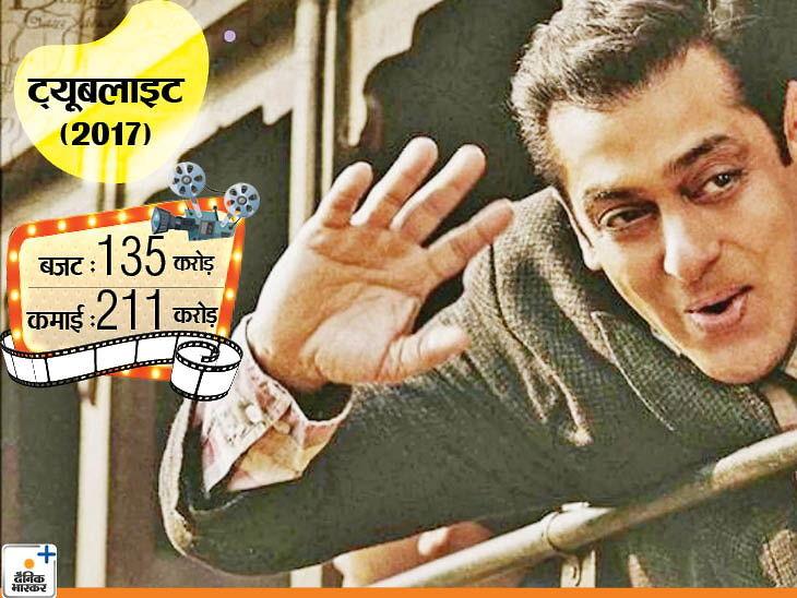 सलमान खानसाठी लकी आहे ईद, 9 पैकी 8 चित्रपट आहेत ब्लॉकबस्टर| - Divya Marathi