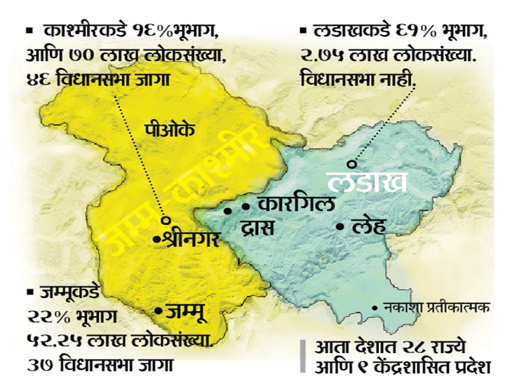 काश्मीरवर फक्त तिरंगा  : मोदी सरकारच्या ४ निर्णयांबद्दल ते सर्व  काही जे जाणून घेणे गरजेचे आहे| - Divya Marathi