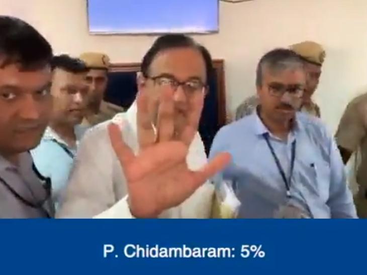 घसरलेल्या GDP वरुन पी चिदंबरम यांनी मोदी सरकारवर मारला टोमणा, कोर्टरुमबाहेर हाताचे बोटं दाखवत म्हमाले '5%'  - Divya Marathi