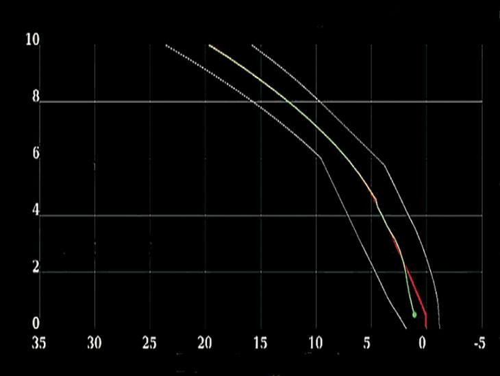 चांद्रयान-२ : साठ वर्षांत १०९ चांद्रमोहिमा, पैकी ६० टक्के यशस्वी - नासा; निराशेतही जगभरातून कौतुक, अग्रेसर राहण्यासाठी प्रोत्साहन| - Divya Marathi