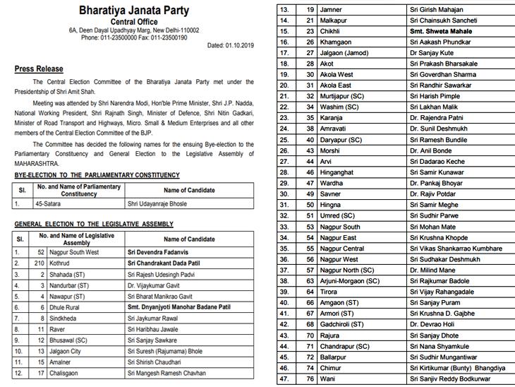 भाजपची पहिल्या 125 उमेदवारांची यादी जाहीर; यादीत खडसे, तावडेंचे नाव नाही मुंबई,Mumbai - Divya Marathi