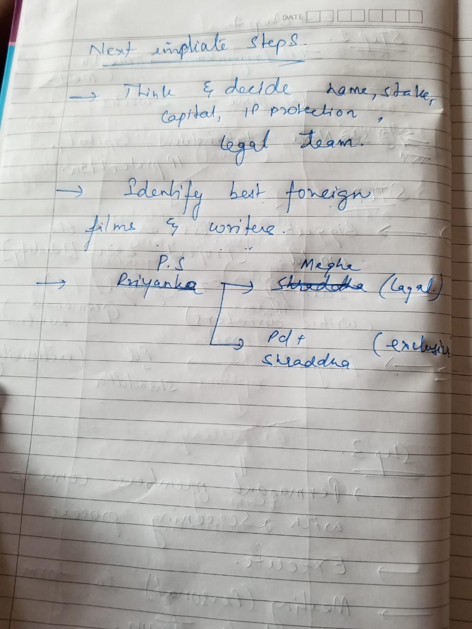 4. डायरीच्या या पानात सुशांतने Next Initiate Steps विषयी लिहिले होते. यात त्याने बहीण प्रियांकाच्या नावासह मेघा (लीगल) आणि पीडी+श्रद्धा (एक्सक्लूझिव्ह) असा उल्लेख केला आहे.
