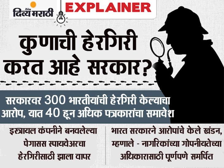 पेगासस स्पायवेअरच्या माध्यमातून भारतात 40 हून अधिक पत्रकारांची हेरगिरी केल्याचा दावा, जाणून घ्या या स्पायवेअरबद्दल A to Z ओरिजनल,DvM Originals - Divya Marathi