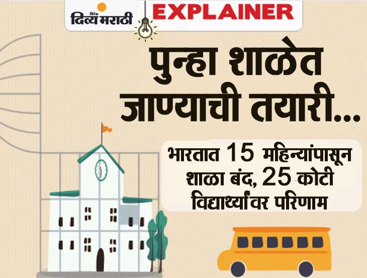 भारतात 60 आठवड्यांपासून बंद आहेत शाळा, जाणून घ्या शाळा पुन्हा सुरु करण्याबाबत काय आहे राज्यांची तयारी आणि तज्ज्ञांचे मत ओरिजनल,DvM Originals - Divya Marathi