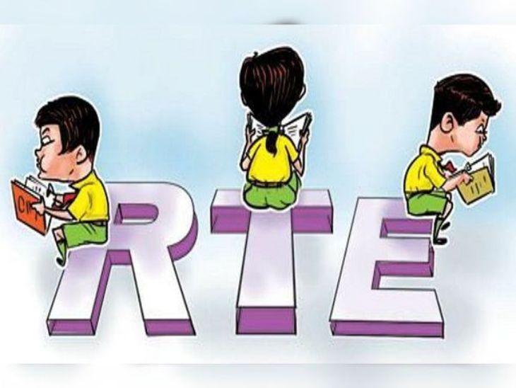 आरटीई प्रवेशासाठी मुदतवाढ, आता 31 जुलैपर्यंत करता येईल अर्ज; दोन मुदत वाढीनंतर 2 हजार 311 प्रवेश निश्चित|औरंगाबाद,Aurangabad - Divya Marathi