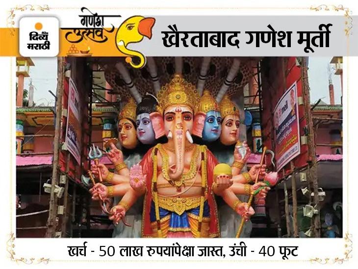 गणेश चतुर्थीला करा 50 लाखात बनवलेल्या 40 फूट उंच गणेश मूर्तीचे दर्शन, 150 पेक्षा जास्त कलाकारांनी 2 महिन्यात बनवली ही मूर्ती धर्म,Dharm - Divya Marathi