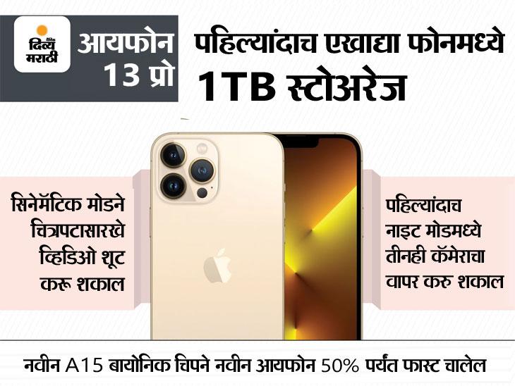 आयफोन 13 सीरिजचे 4 जबरदस्त मॉडेल्स लाँच, 6 मीटर खोल पाण्यातही 30 मिनिटे करतील काम; जाणून घ्या किंमती टेक-ऑटो,Tech-Auto - Divya Marathi