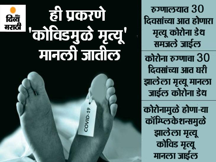 कोरोनामध्ये आत्महत्या करणाऱ्यांच्या कुटुंबीयांना मिळणार नाही 'कोविडमुळे मृत्यू'चे प्रमाणपत्र , जाणून घ्या सरकारच्या सुधारित नियमावलीबद्दल सविस्तर|ओरिजनल,DvM Originals - Divya Marathi