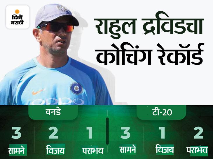 न्यूझीलंड सीरीजदरम्यान मिळणार जबाबदारी, BCCI च्या अधिकाऱ्याकडून दुजोरा|टी-20 वर्ल्ड कप,T20 World Cup - Divya Marathi