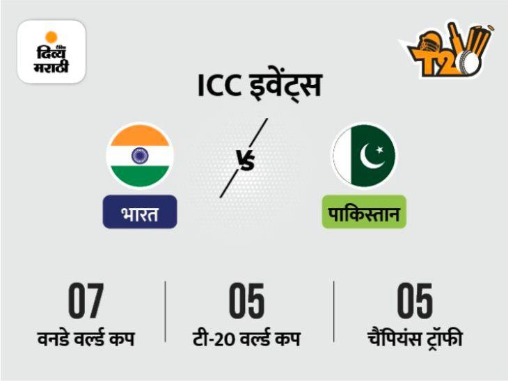 टीव्ही राइट्स खरेदी करणाऱ्या कंपन्या करतात मागणी, हाच सामना सर्वात जास्त पाहिला जातो|टी-20 वर्ल्ड कप,T20 World Cup - Divya Marathi