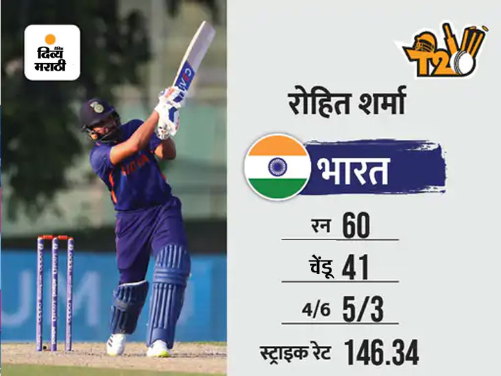 हार्दिकने षटकार लगावात टीम इंडियाला मिळवून दिला विजय, ऑस्ट्रेलियाचा 8 गडी राखून केला पराभव|टी-20 वर्ल्ड कप,T20 World Cup - Divya Marathi