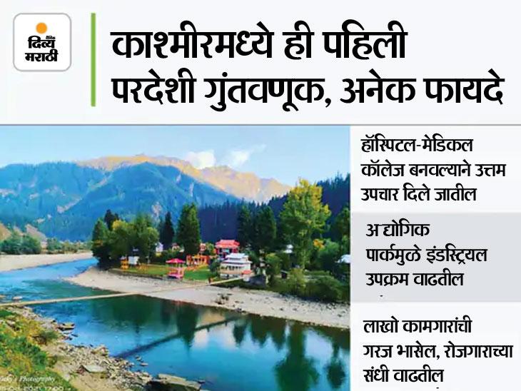 जम्मू-काश्मीरमध्ये गुंतवणूक करणार दुबई; आयटी टॉवर, मेडिकल कॉलेज उभारणार|देश,National - Divya Marathi