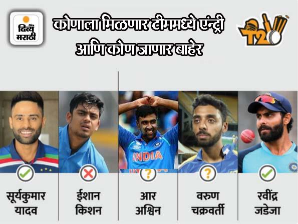 पाकिस्तानला धूर चारण्यासाठी कोहलीची टीम सज्ज, 'या' 11 खेळांडूसोबत पाकिस्तान विरुद्ध मैदानात उतरणार विराट|टी-20 वर्ल्ड कप,T20 World Cup - Divya Marathi