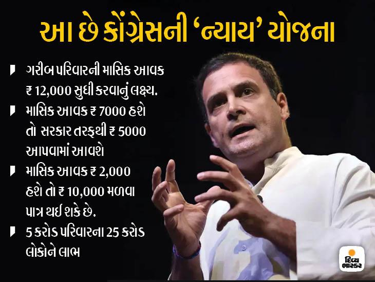 રાહુલની મોટી જાહેરાત, સરકાર બનશે તો ગરીબોના ખાતામાં દર વર્ષે 72 હજાર રૂપિયા જમા થશે|ઈન્ડિયા,National - Divya Bhaskar