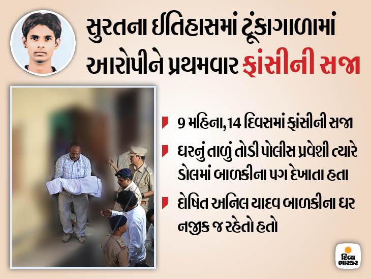 લિંબાયતમાં 3 વર્ષની બાળકી સાથે દુષ્કર્મ બાદ હત્યા કરનારને કોર્ટે ફાંસીની સજા સંભળાવી સુરત,Surat - Divya Bhaskar