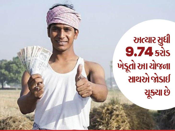 હવે પીએમ કિસાન સન્માન નિધિ યોજનાને મોબાઇલ એપ સાથે જોડાઈ, ખેડૂતો જાતે જ નોંધણી કરી શકશે  - Divya Bhaskar