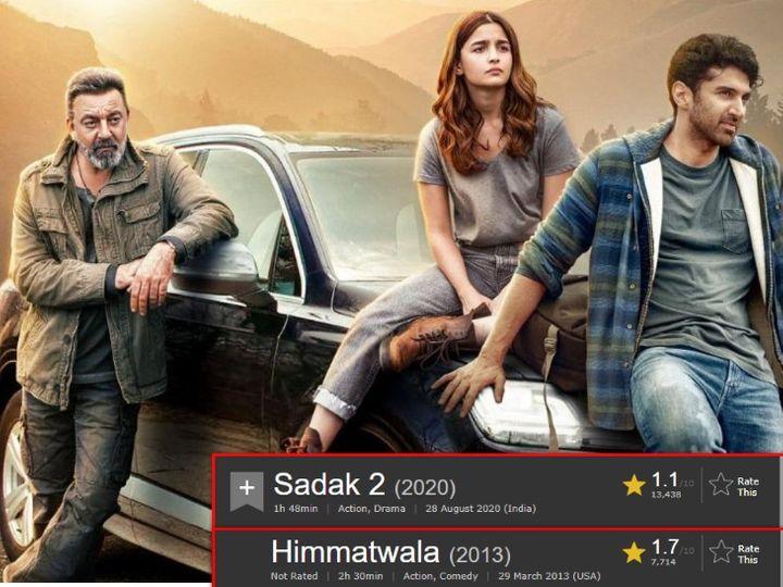 આલિયા ભટ્ટની 'સડક 2' ફિલ્મને IMDBમાં 1.1 રેટિંગ જ મળ્યું, 'હિમ્મતવાલા' અને 'હમશકલ્સ'નો રેકોર્ડ તોડીને સૌથી ખરાબ રેટિંગ ધરાવતી ફિલ્મ બની|બોલિવૂડ,Bollywood - Divya Bhaskar