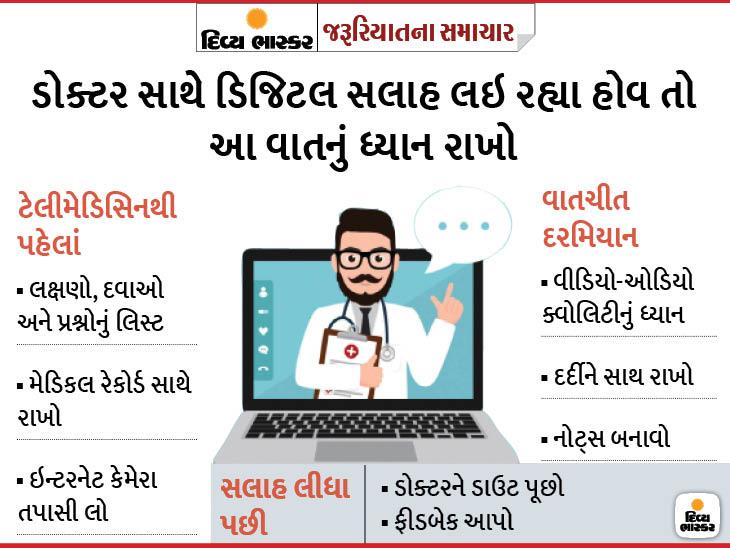 હોસ્પિટલ જતાં ડર લાગે છે તો સ્માર્ટફોન પર જ ડૉક્ટરની સલાહ લો, સારા કેમેરા અને ઇન્ટરનેટનું ધ્યાન રાખો; આ 9 રીત ટેલીમેડિસિનને વધારે સરળ બનાવશે|યુટિલિટી,Utility - Divya Bhaskar