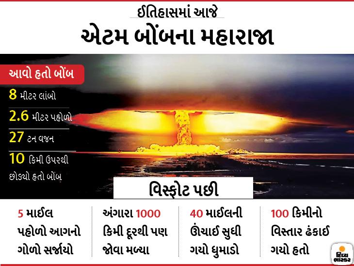 અત્યાર સુધીનો સૌથી મોટો પરમાણુ બોંબ વિસ્ફોટ, જેને બનાવનારને મળ્યું શાંતિનું નોબેલ પ્રાઈઝ|ઈન્ડિયા,National - Divya Bhaskar