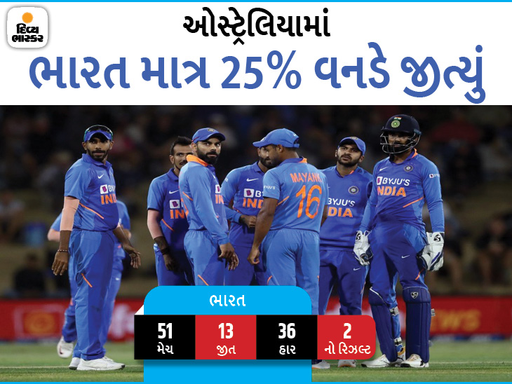 ગઈ વખતે વોર્નર અને સ્મિથની ગેરહાજરીમાં ભારત પહેલીવાર ઓસ્ટ્રેલિયામાં બાઇલેટરલ સિરીઝ જીત્યું હતું, શું આ વખતે ફરી ટીમ એ કમાલ કરી બતાવશે?|ક્રિકેટ,Cricket - Divya Bhaskar