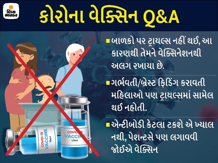 કોરોના સંક્રમણ પછી પણ રસી લેવી જોઈએ? એ બાળકોને પણ લગાવાશે? જાણો બધું|એક્સપ્લેનર,Explainer - Divya Bhaskar