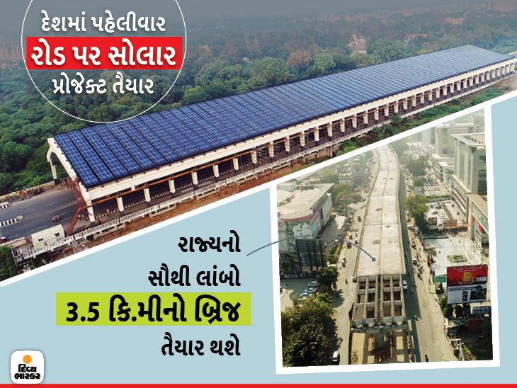 દેશનો સૌપ્રથમ રોડ સોલર પ્રોજેક્ટ તૈયાર, વર્ષે 14 લાખ યુનિટ ટન વીજ ઉત્પાદન કરશે, રાજ્યનો સૌથી લાંબો 3.5 કિ.મીનો બ્રિજ તૈયાર થશે વડોદરા,Vadodara - Divya Bhaskar