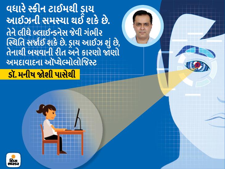 મોબાઇલ-કમ્પ્યુટરના વધુપડતા ઉપયોગથી આંખો સુકાઈને 'ડ્રાય આઇઝ'ની સ્થિતિ સર્જાઈ શકે, ગંભીર સ્થિતિમાં અંધાપો પણ આવી શકે, બચવાની રીતો જાણી લો|હેલ્થ,Health - Divya Bhaskar