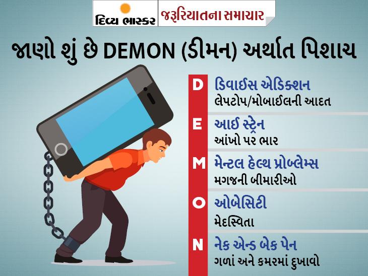 સતત ઘરેથી કામ કરવાથી અને અભ્યાસ કરવાથી તમે 'DEMON'નો શિકાર થઈ શકો છો, જાણો તે શું છે અને કેવી રીતે બચશો? યુટિલિટી,Utility - Divya Bhaskar