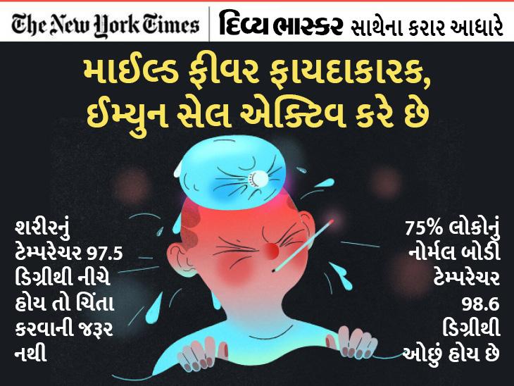 ઘણી સ્થિતિમાં ફીવર ફાયદાકારક હોય છે, તેનાથી ગંભીર બીમારીનું જોખમ ઓછું થાય છે યુટિલિટી,Utility - Divya Bhaskar