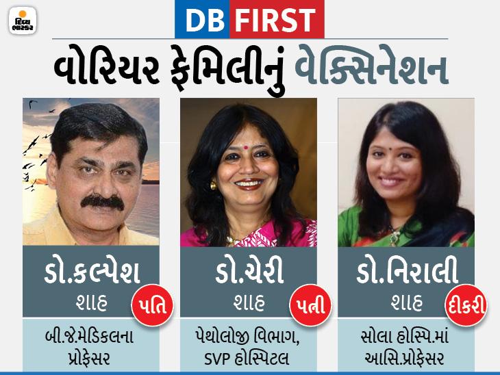'અમે વેક્સિન લઈએ છીએ અને એની કોઈ આડઅસર નથી',અમદાવાદના આખા ડોક્ટર પરિવારે વેક્સિન લીધી|અમદાવાદ,Ahmedabad - Divya Bhaskar