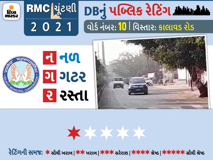 CCTVથી ફટકારાતા ઇ-મેમોથી લોકો પરેશાન, દૂષિત અને ઓછા ફોર્સથી પાણીનું વિતરણ, ઠેર ઠેર ગંદકી ગંજ|રાજકોટ,Rajkot - Divya Bhaskar