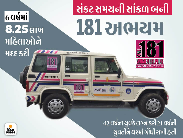 181 અભયમ હેલ્પલાઈનને 6 વર્ષ પૂરા થયા, રેસ્ક્યુ ટીમે એકલા અમદાવાદમાં જ 1.66 લાખ મહિલાઓને મદદ કરી|અમદાવાદ,Ahmedabad - Divya Bhaskar
